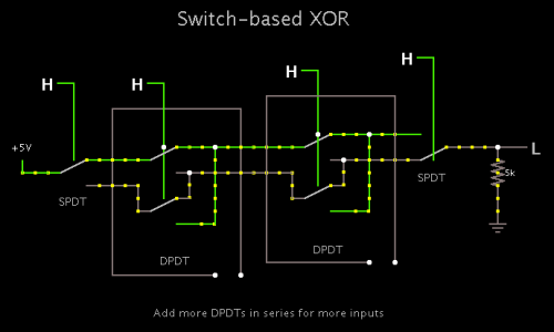 Four-input switch-based XOR.